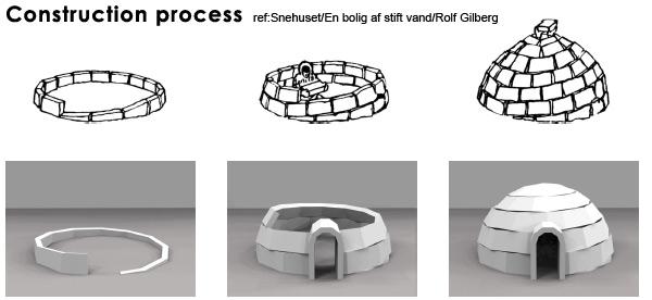 con_process