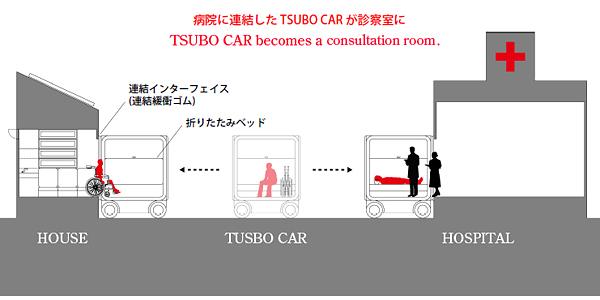 Tsubocar_consultationroom